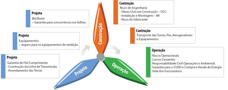 grafico_eolica
